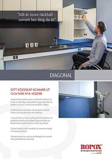 Datablad Ropox Köksöverskåp Diagonal